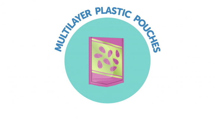 multilayer plastic packaging