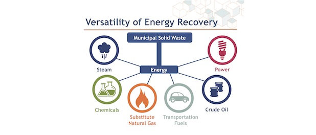 Energy Recover with Plastic to Energy Technology