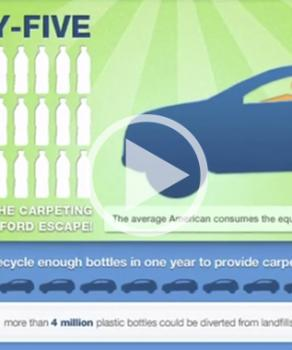 Ford Escape Uses Recycled Plastic Bottles