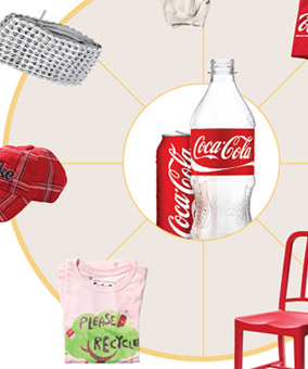 Graphic showing different items a plastic Coke bottle can be recycled into.