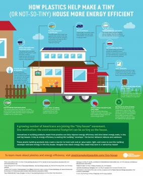 PMIP Tiny House Infographic