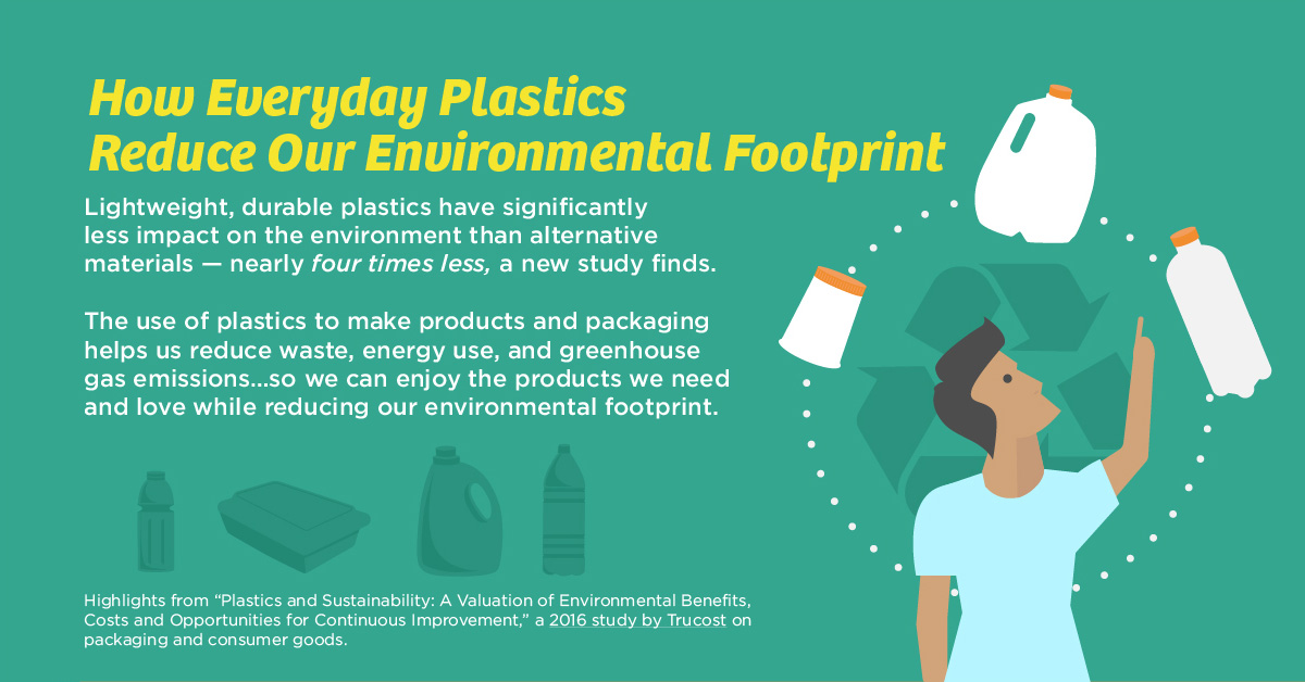 How Everyday Plastics Reduce Our Environmental Footprint
