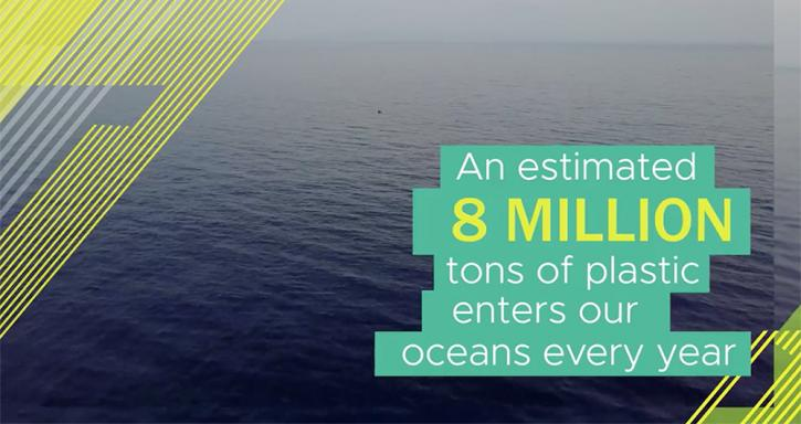 Marine Litter Solutions Clear Ocean